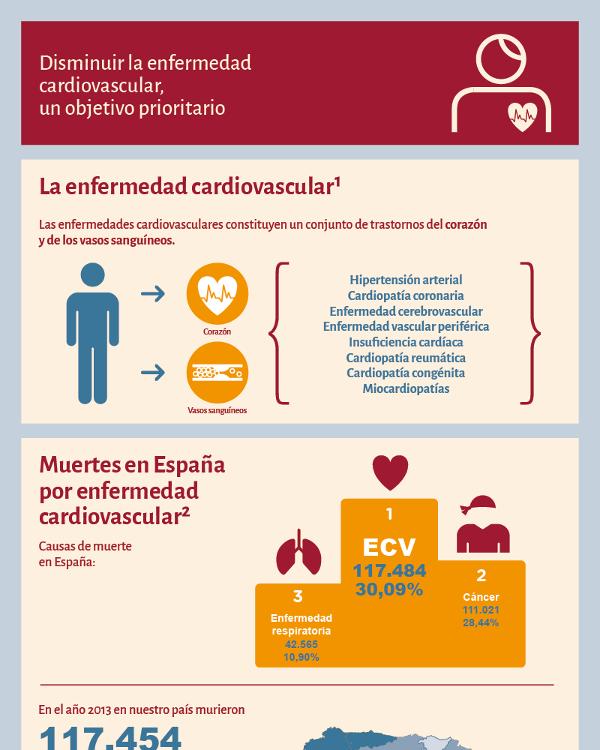 Hipertensión significado  Está listo para un buen factor